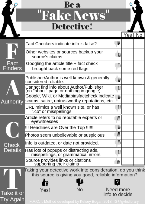 Fake News Checklist