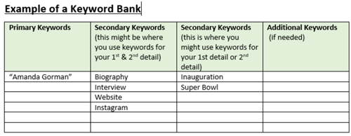 keyword bank example image